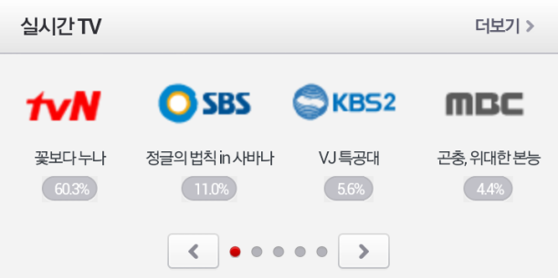 Ratings dclsg1